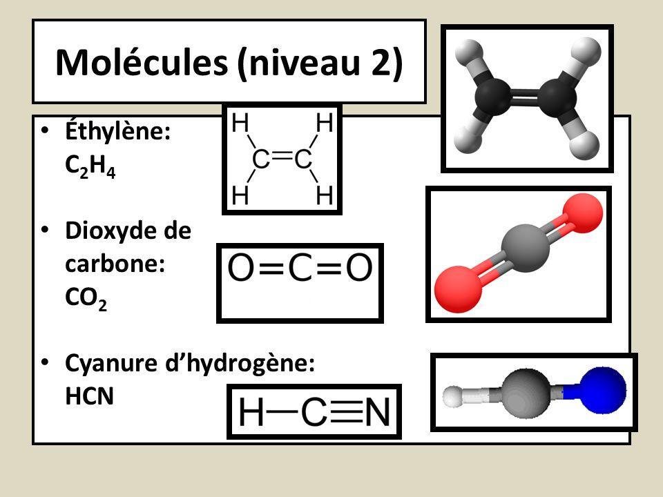 Molécules (niveau 2) Éthylène: C 2 H 4 Dioxyde de carbone: CO 2 Cyanure dhydrogène: HCN