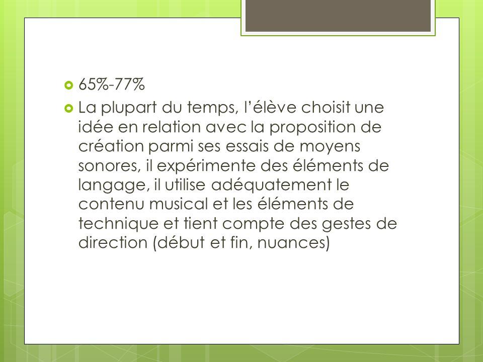 65%-77% La plupart du temps, lélève choisit une idée en relation avec la proposition de création parmi ses essais de moyens sonores, il expérimente de