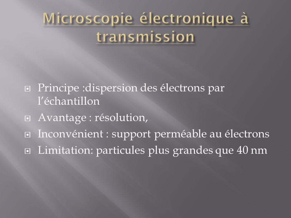 Principe :dispersion des électrons par léchantillon Avantage : résolution, Inconvénient : support perméable au électrons Limitation: particules plus g