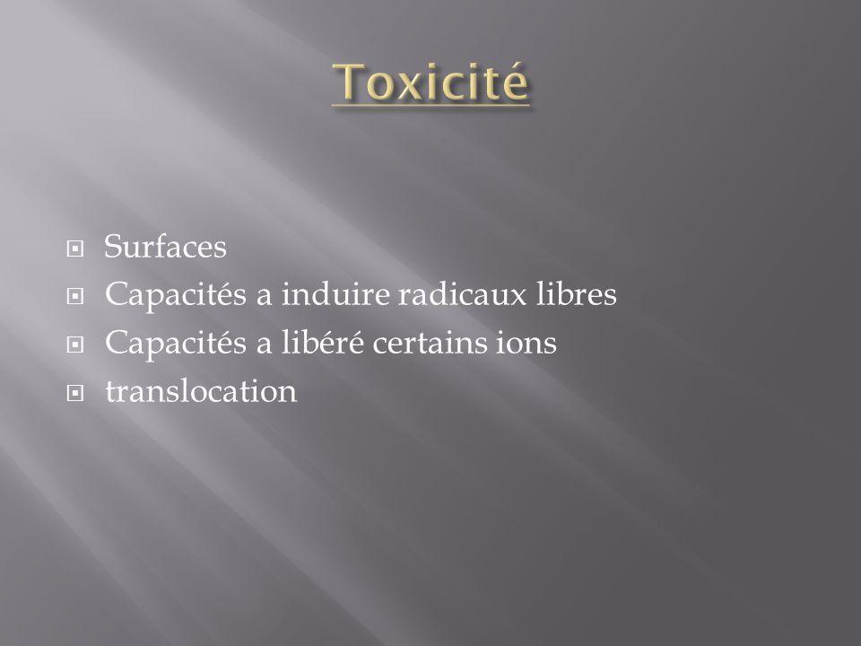 Surfaces Capacités a induire radicaux libres Capacités a libéré certains ions translocation