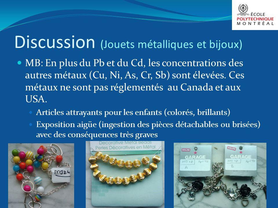 Discussion (Jouets métalliques et bijoux) MB: En plus du Pb et du Cd, les concentrations des autres métaux (Cu, Ni, As, Cr, Sb) sont élevées. Ces méta