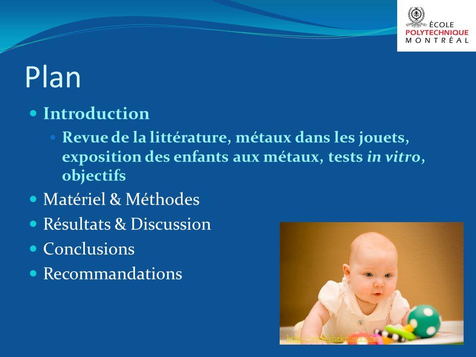 Plan Introduction Revue de la littérature, métaux dans les jouets, exposition des enfants aux métaux, tests in vitro, objectifs Matériel & Méthodes Ré