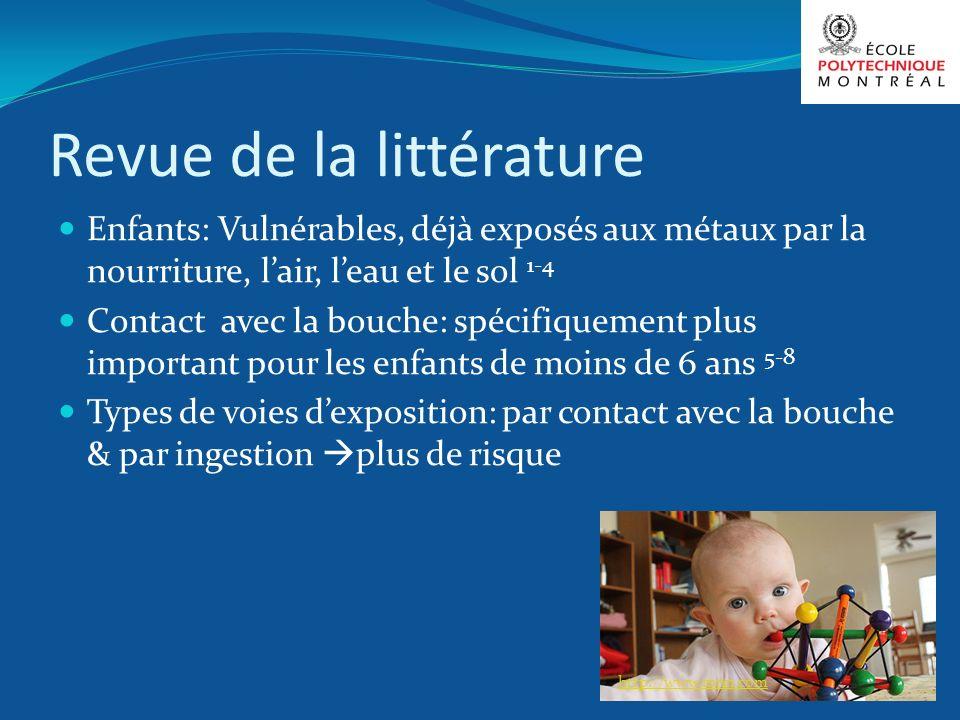 Revue de la littérature Enfants: Vulnérables, déjà exposés aux métaux par la nourriture, lair, leau et le sol 1-4 Contact avec la bouche: spécifiqueme