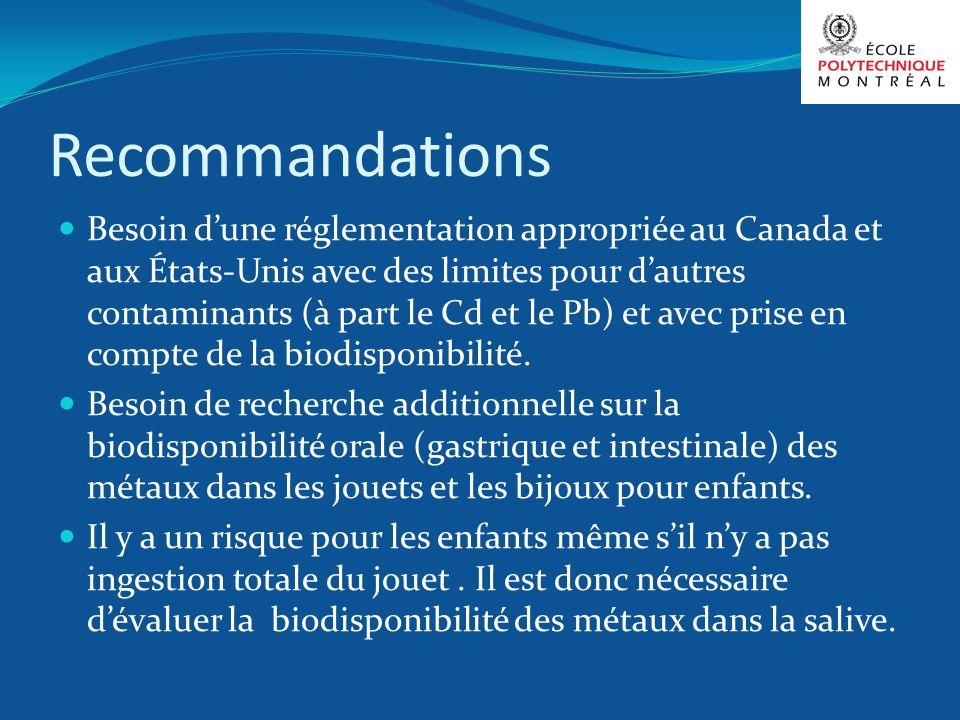 Recommandations Besoin dune réglementation appropriée au Canada et aux États-Unis avec des limites pour dautres contaminants (à part le Cd et le Pb) e