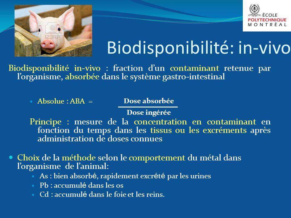 Biodisponibilité: in-vivo Biodisponibilité in-vivo : fraction dun contaminant retenue par lorganisme, absorbée dans le système gastro-intestinal Absol