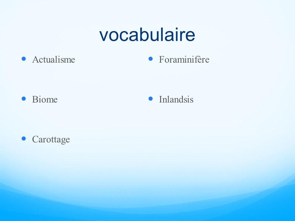 vocabulaire Actualisme Biome Carottage Foraminifère Inlandsis