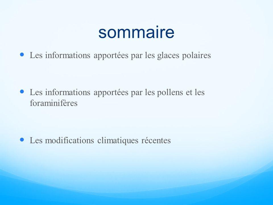 sommaire Les informations apportées par les glaces polaires Les informations apportées par les pollens et les foraminifères Les modifications climatiq