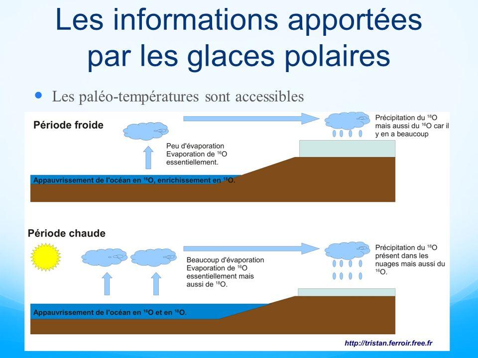 Les informations apportées par les glaces polaires Les paléo-températures sont accessibles