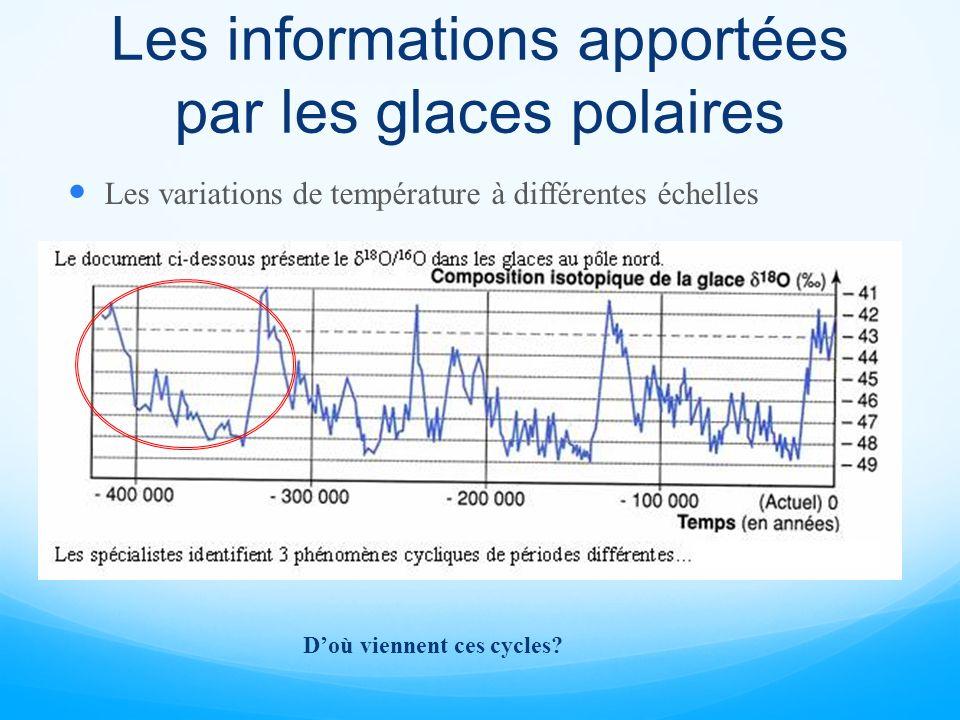 Les informations apportées par les glaces polaires Les variations de température à différentes échelles Doù viennent ces cycles?