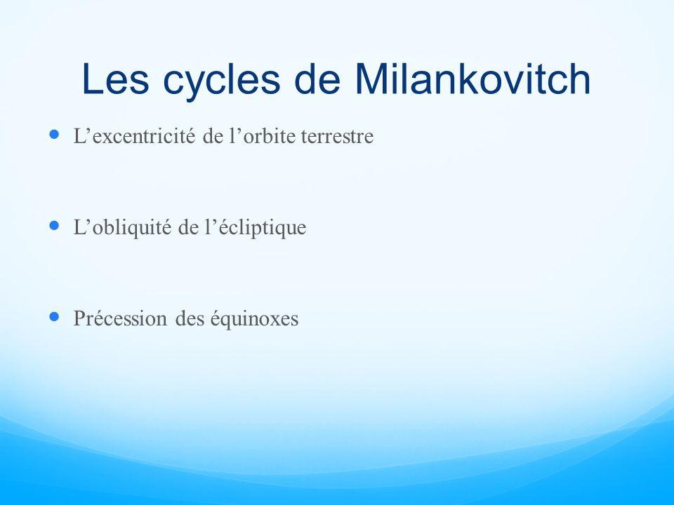Les cycles de Milankovitch Lexcentricité de lorbite terrestre Lobliquité de lécliptique Précession des équinoxes