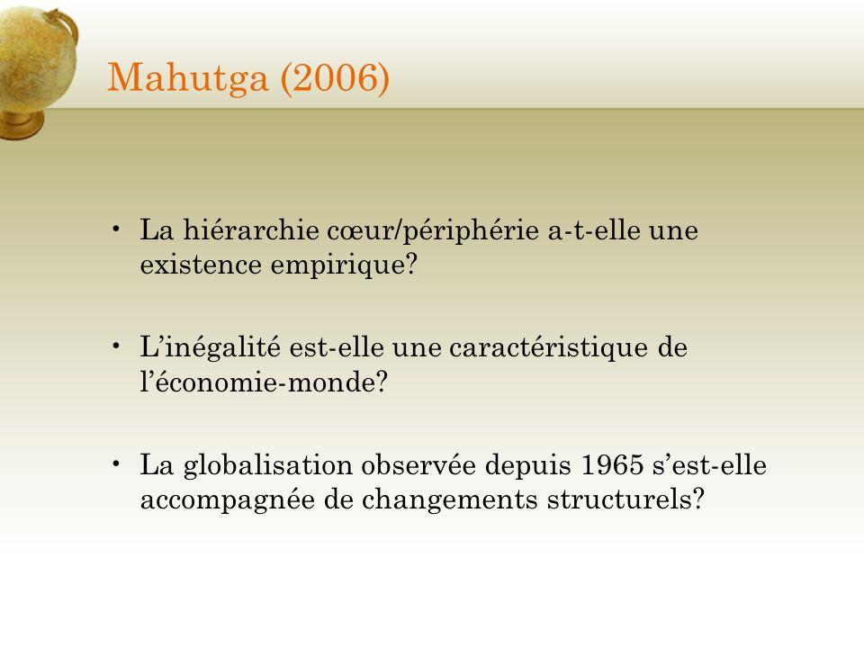 Mahutga (2006) La hiérarchie cœur/périphérie a-t-elle une existence empirique? Linégalité est-elle une caractéristique de léconomie-monde? La globalis