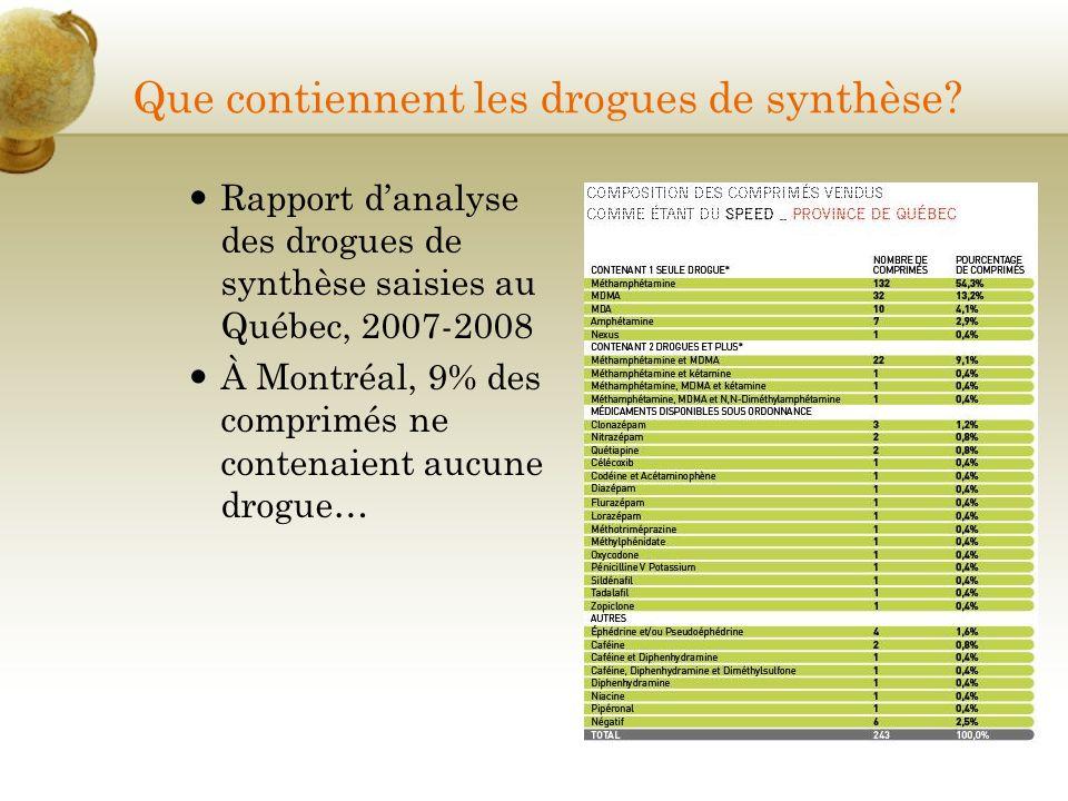 Que contiennent les drogues de synthèse? Rapport danalyse des drogues de synthèse saisies au Québec, 2007-2008 À Montréal, 9% des comprimés ne contena
