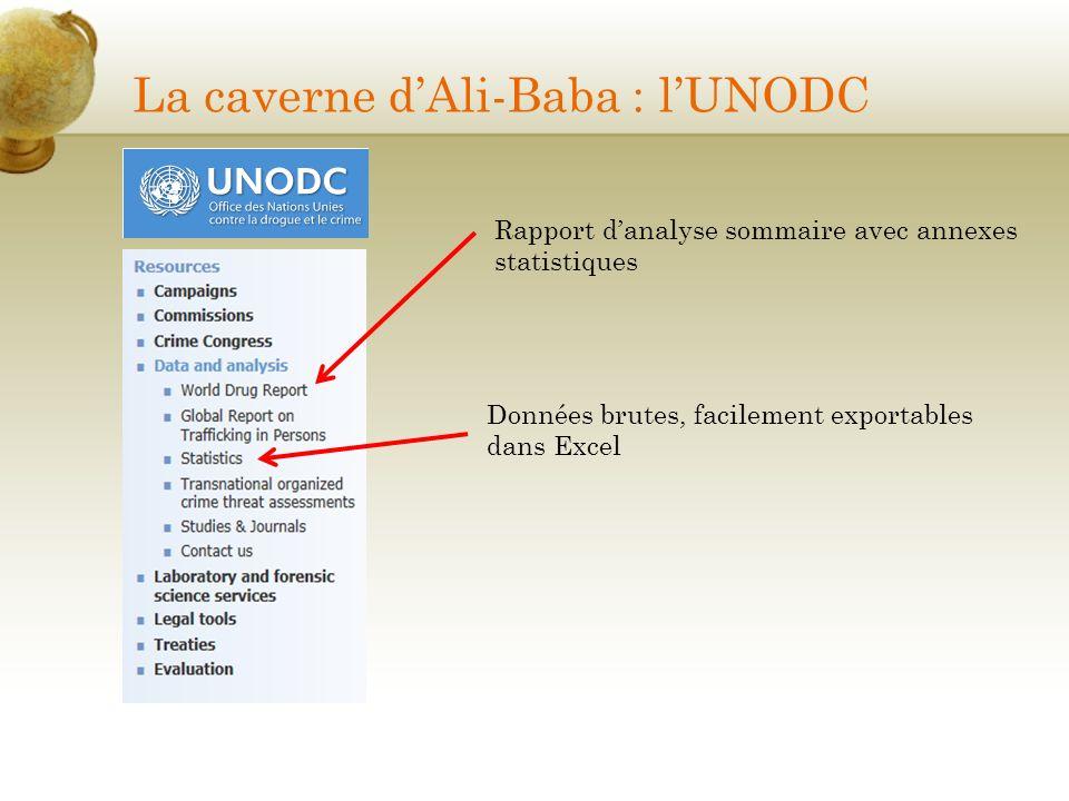 La caverne dAli-Baba : lUNODC Rapport danalyse sommaire avec annexes statistiques Données brutes, facilement exportables dans Excel