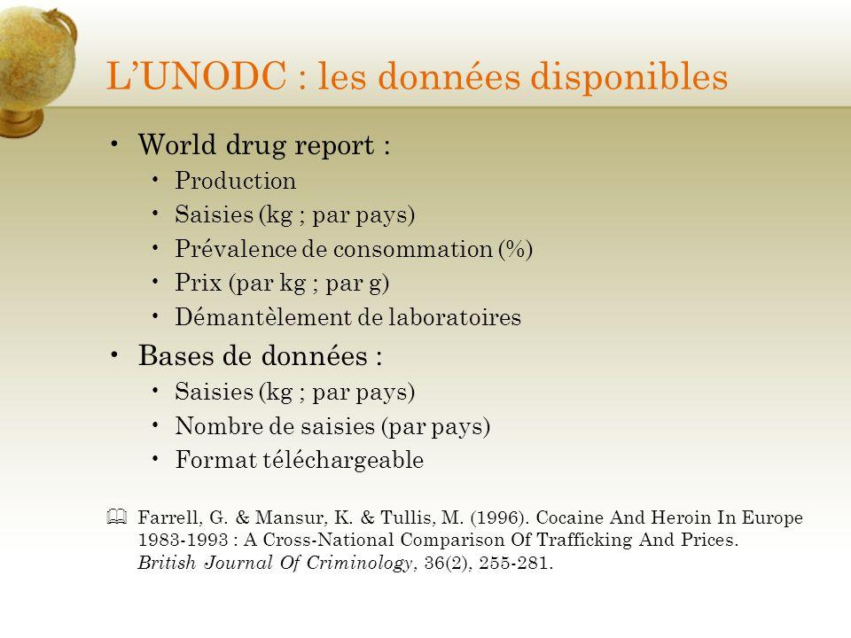 LUNODC : les données disponibles World drug report : Production Saisies (kg ; par pays) Prévalence de consommation (%) Prix (par kg ; par g) Démantèle
