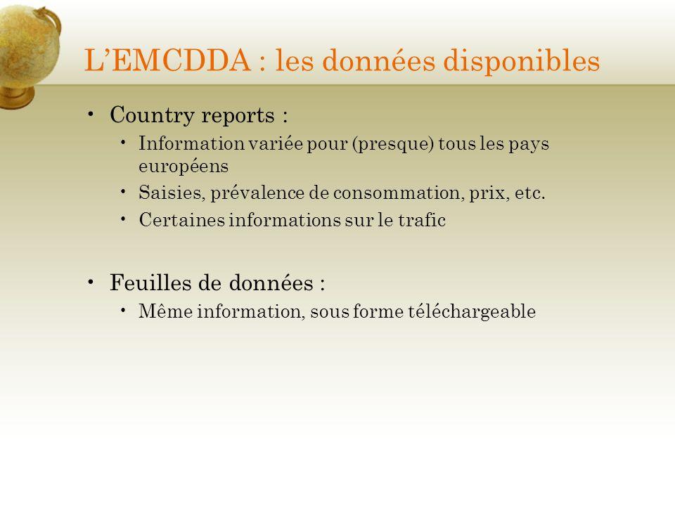 LEMCDDA : les données disponibles Country reports : Information variée pour (presque) tous les pays européens Saisies, prévalence de consommation, pri