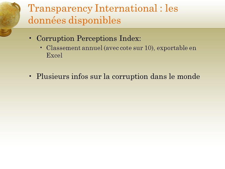 Transparency International : les données disponibles Corruption Perceptions Index: Classement annuel (avec cote sur 10), exportable en Excel Plusieurs