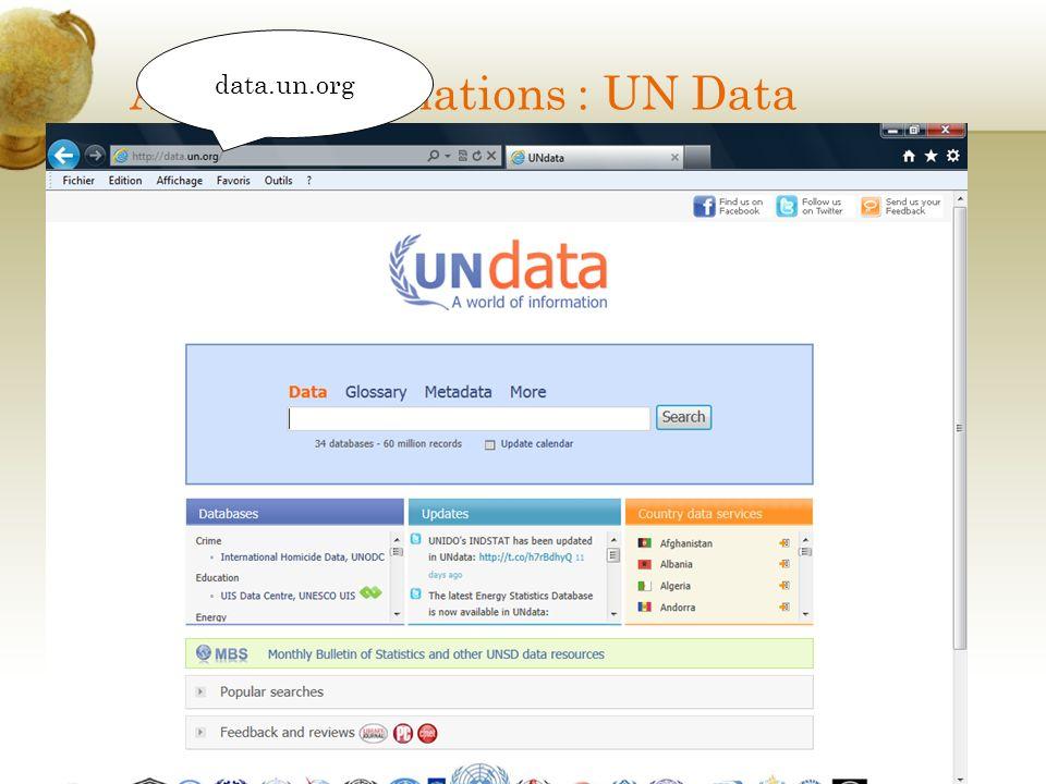 Autres informations : UN Data data.un.org