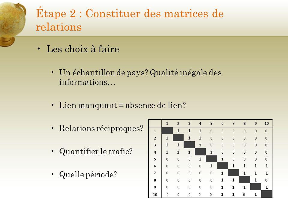 Étape 2 : Constituer des matrices de relations Les choix à faire Un échantillon de pays? Qualité inégale des informations… Lien manquant = absence de