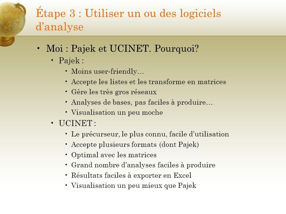 Étape 3 : Utiliser un ou des logiciels danalyse Moi : Pajek et UCINET. Pourquoi? Pajek : Moins user-friendly… Accepte les listes et les transforme en
