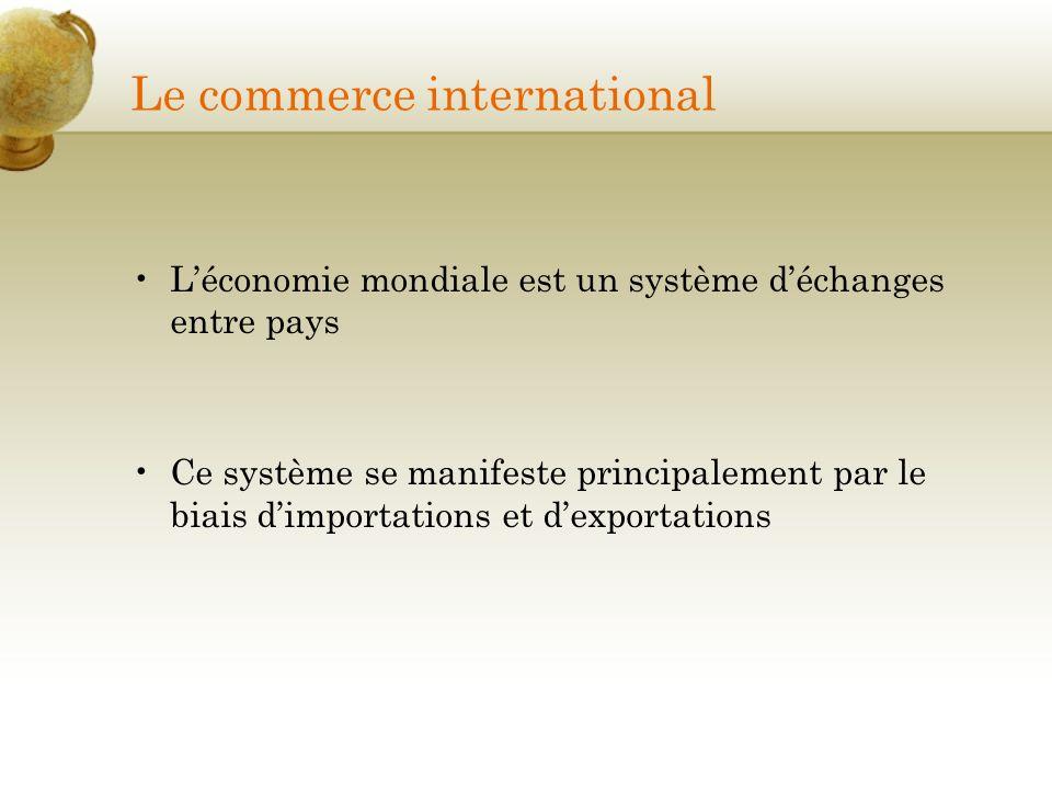Le commerce international Léconomie mondiale est un système déchanges entre pays Ce système se manifeste principalement par le biais dimportations et