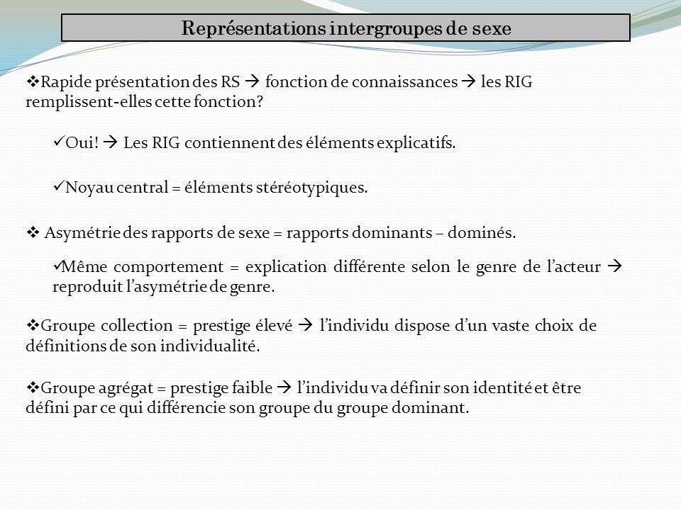 Représentations intergroupes de sexe Dominants – dominés partagent ces représentations chacun y trouve matière à compréhension et justification de sa position.
