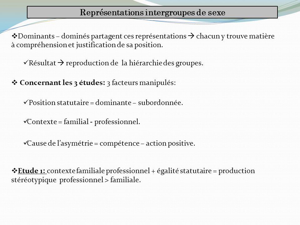 Représentations intergroupes de sexe Participants: 40 F + 40 G en 1 er année psycho.