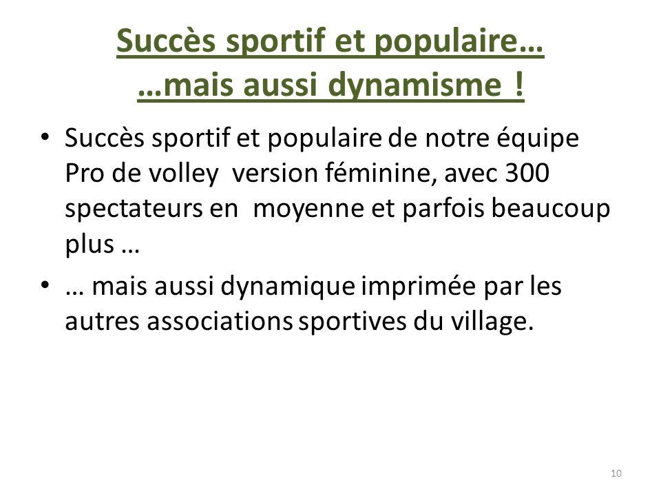 Succès sportif et populaire… …mais aussi dynamisme ! Succès sportif et populaire de notre équipe Pro de volley version féminine, avec 300 spectateurs
