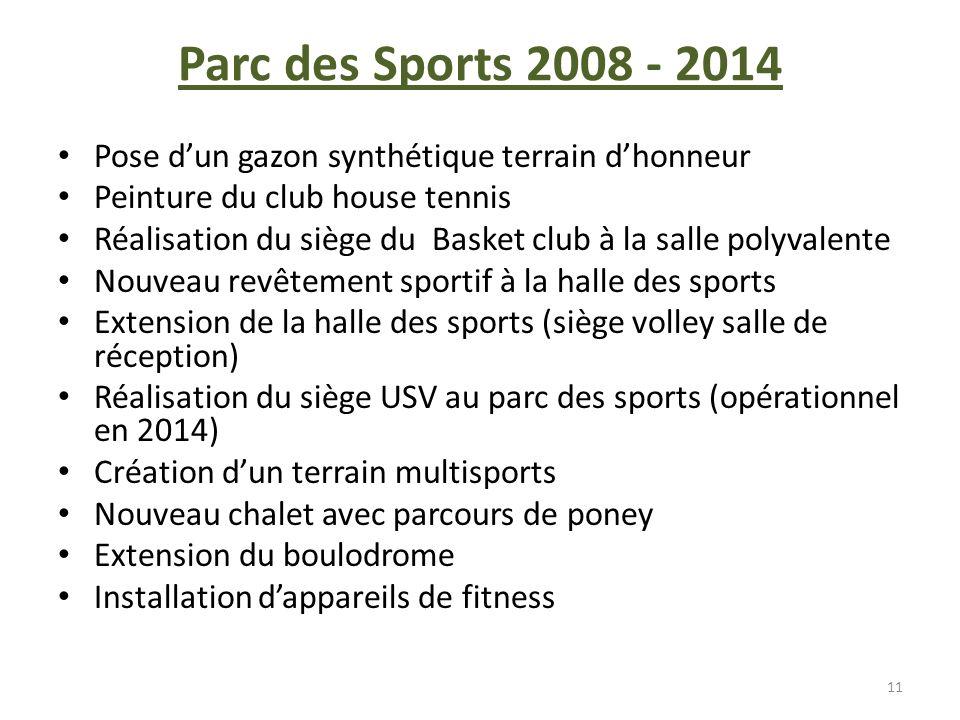 Parc des Sports 2008 - 2014 Pose dun gazon synthétique terrain dhonneur Peinture du club house tennis Réalisation du siège du Basket club à la salle p