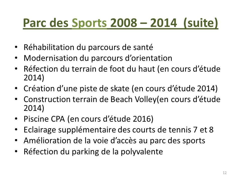 Parc des Sports 2008 – 2014 (suite) Réhabilitation du parcours de santé Modernisation du parcours dorientation Réfection du terrain de foot du haut (e