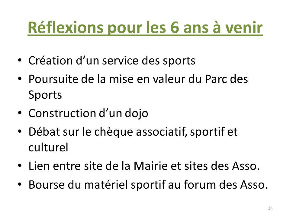 Réflexions pour les 6 ans à venir Création dun service des sports Poursuite de la mise en valeur du Parc des Sports Construction dun dojo Débat sur le