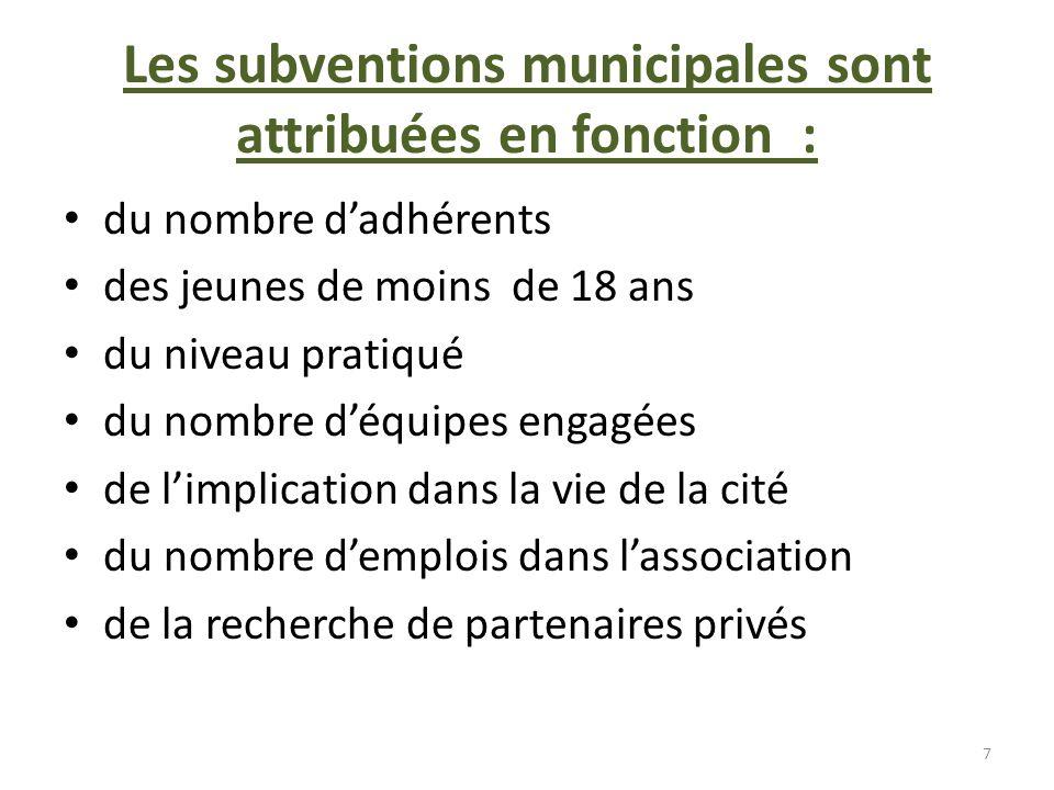 Les subventions municipales sont attribuées en fonction : du nombre dadhérents des jeunes de moins de 18 ans du niveau pratiqué du nombre déquipes eng