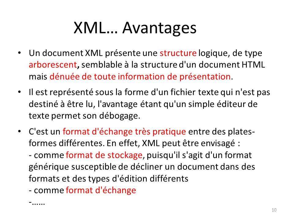 XML… Avantages Un document XML présente une structure logique, de type arborescent, semblable à la structure d'un document HTML mais dénuée de toute i