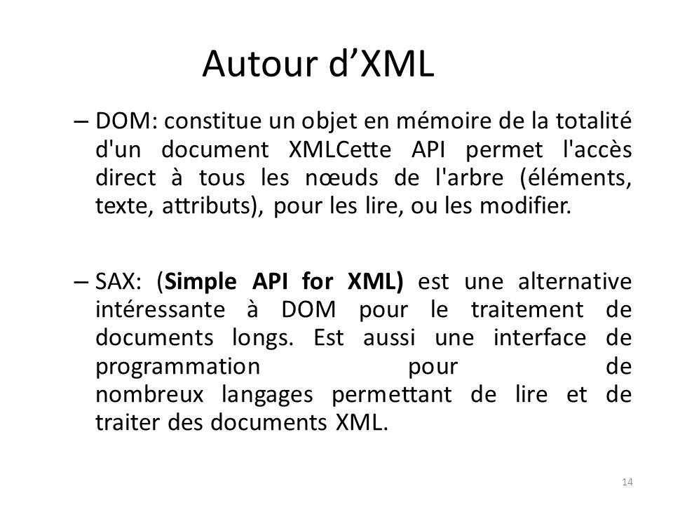 Autour dXML – DOM: constitue un objet en mémoire de la totalité d'un document XMLCette API permet l'accès direct à tous les nœuds de l'arbre (éléments