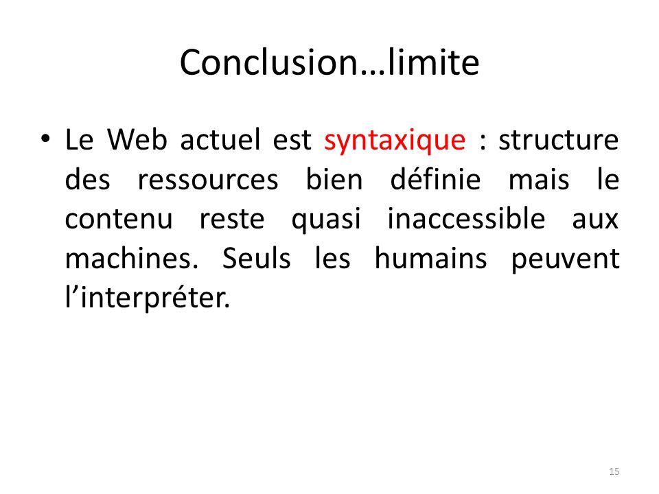 Conclusion…limite Le Web actuel est syntaxique : structure des ressources bien définie mais le contenu reste quasi inaccessible aux machines. Seuls le