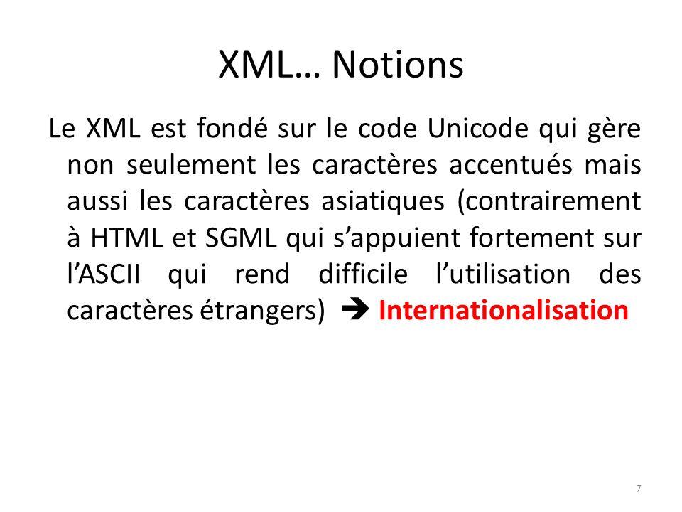 XML… Exemple Exemple de document XML RollerBlade Coyote Mission RL ABEC3608 8