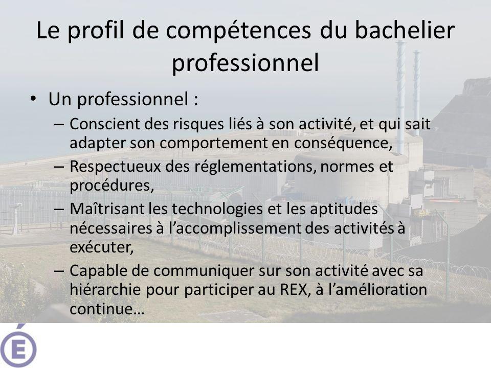 Le profil de compétences du bachelier professionnel Un professionnel : – Conscient des risques liés à son activité, et qui sait adapter son comporteme