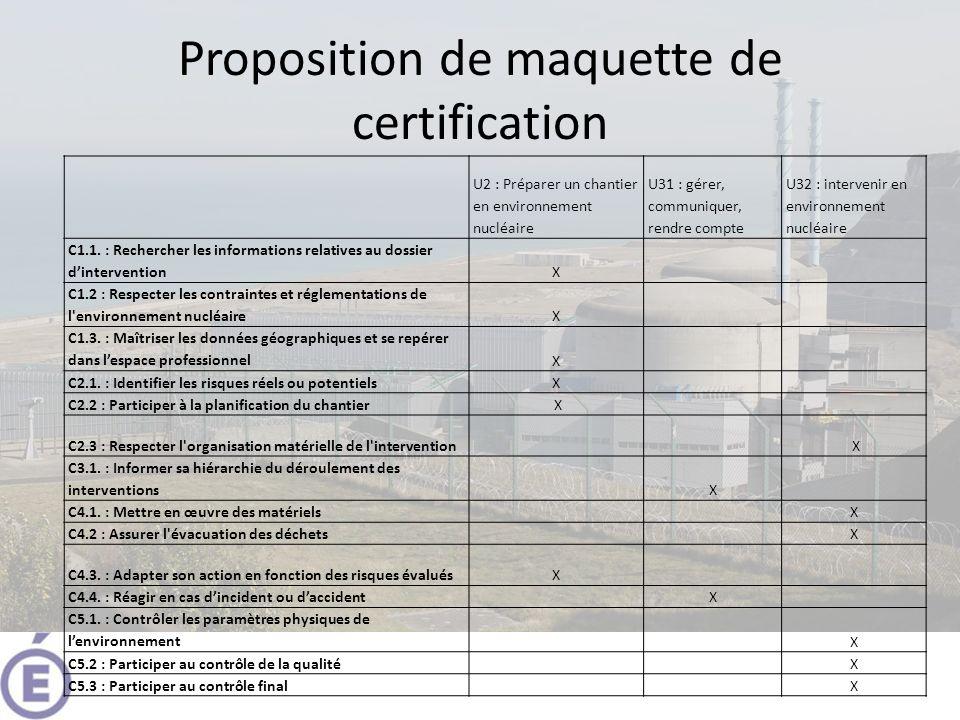 Proposition de maquette de certification U2 : Préparer un chantier en environnement nucléaire U31 : gérer, communiquer, rendre compte U32 : intervenir en environnement nucléaire C1.1.