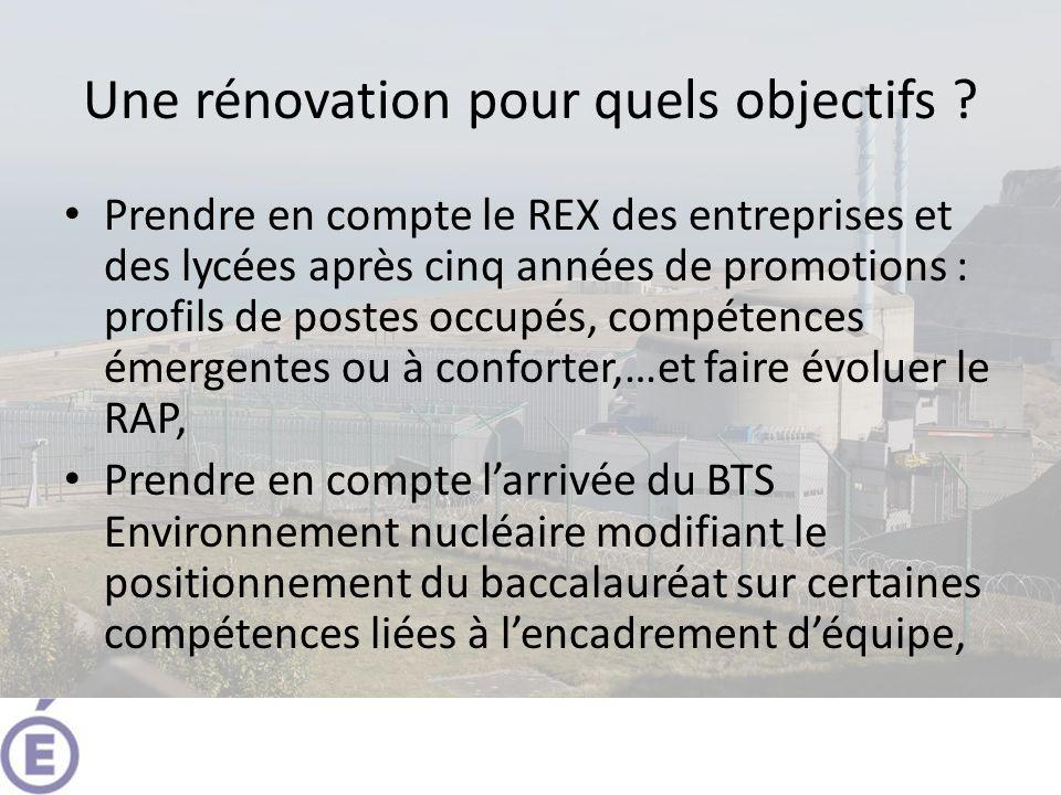 Une rénovation pour quels objectifs ? Prendre en compte le REX des entreprises et des lycées après cinq années de promotions : profils de postes occup