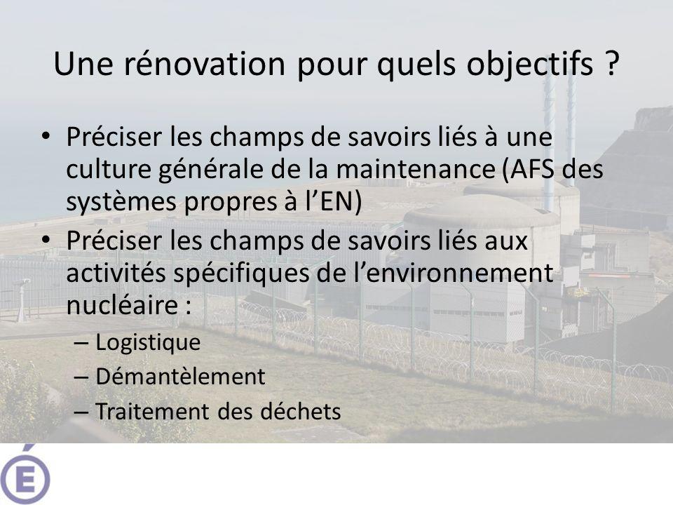 Une rénovation pour quels objectifs ? Préciser les champs de savoirs liés à une culture générale de la maintenance (AFS des systèmes propres à lEN) Pr
