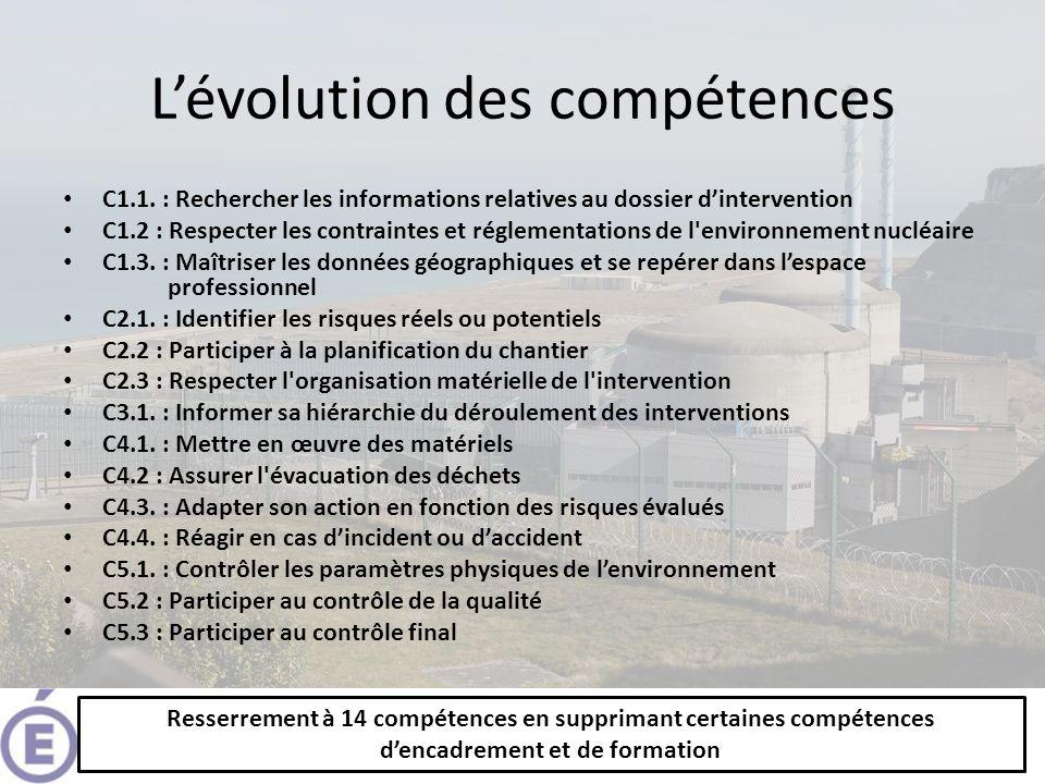 Lévolution des compétences C1.1. : Rechercher les informations relatives au dossier dintervention C1.2 : Respecter les contraintes et réglementations