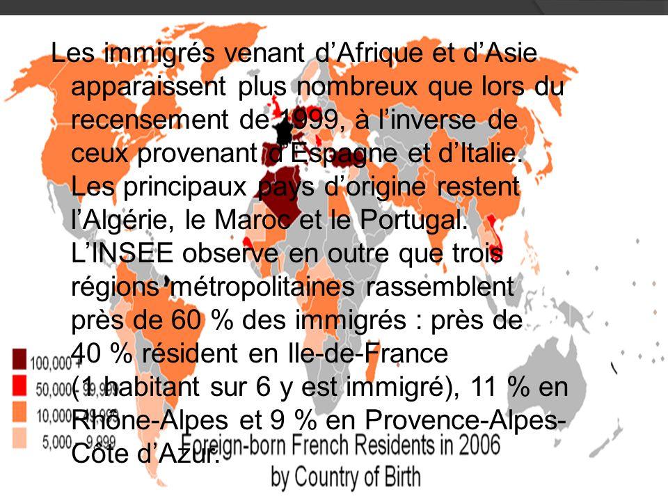 Les immigrés venant dAfrique et dAsie apparaissent plus nombreux que lors du recensement de 1999, à linverse de ceux provenant dEspagne et dItalie.