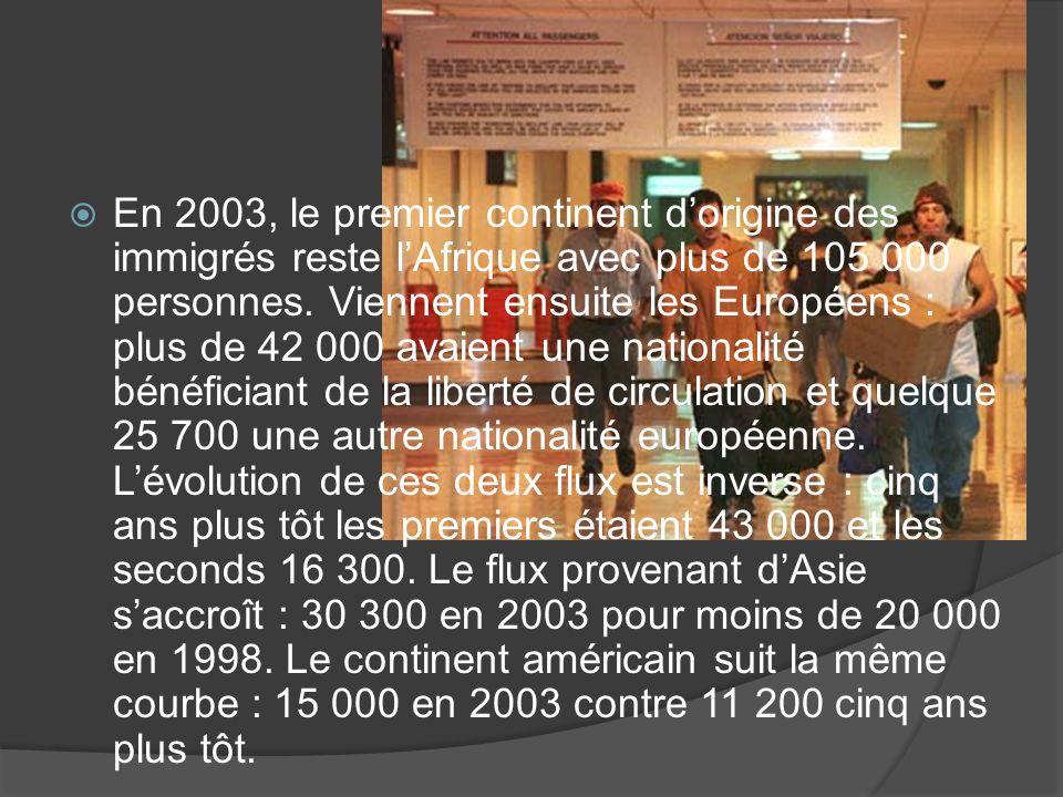 En 2003, le premier continent dorigine des immigrés reste lAfrique avec plus de 105 000 personnes.