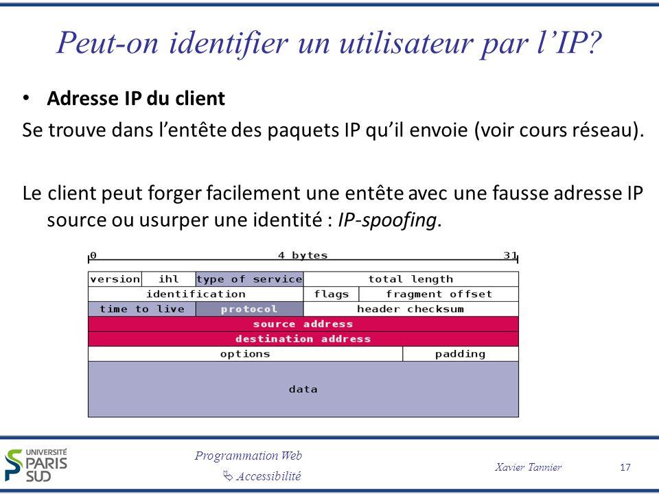 Programmation Web Accessibilité Xavier Tannier Peut-on identifier un utilisateur par lIP.