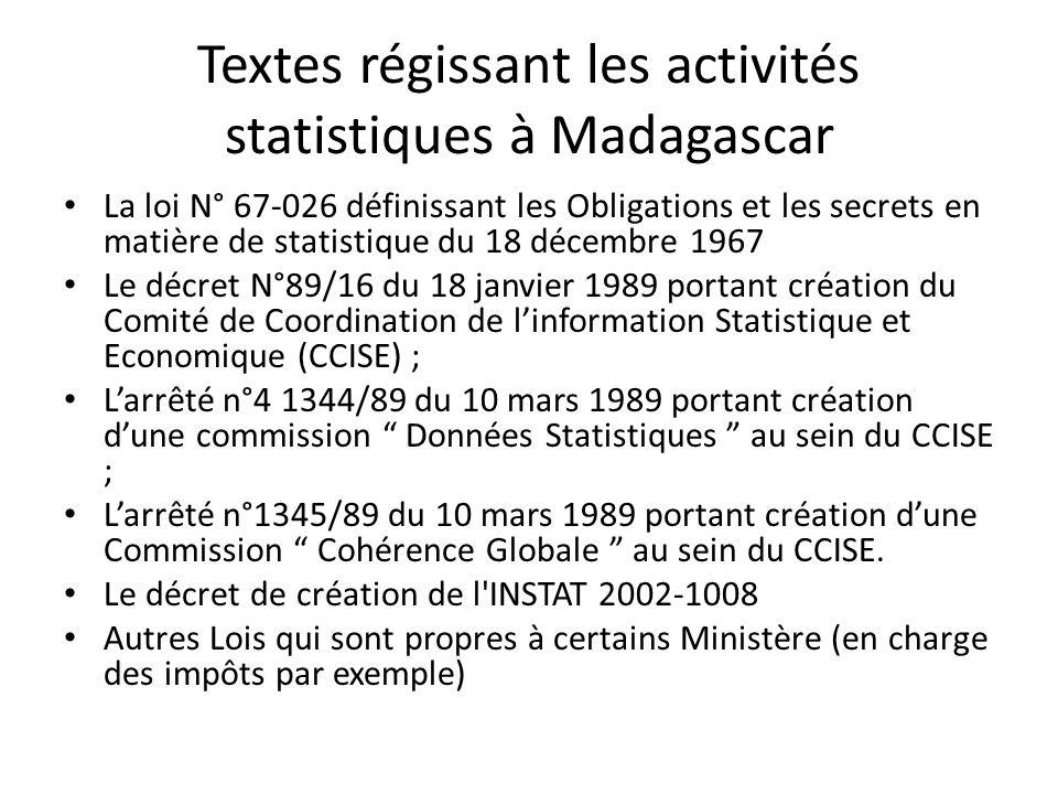 Textes régissant les activités statistiques à Madagascar La loi N° 67-026 définissant les Obligations et les secrets en matière de statistique du 18 d