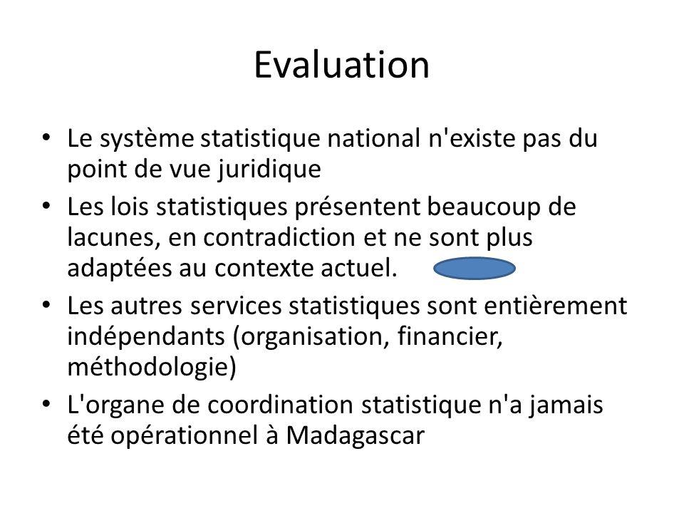 Evaluation Le système statistique national n'existe pas du point de vue juridique Les lois statistiques présentent beaucoup de lacunes, en contradicti