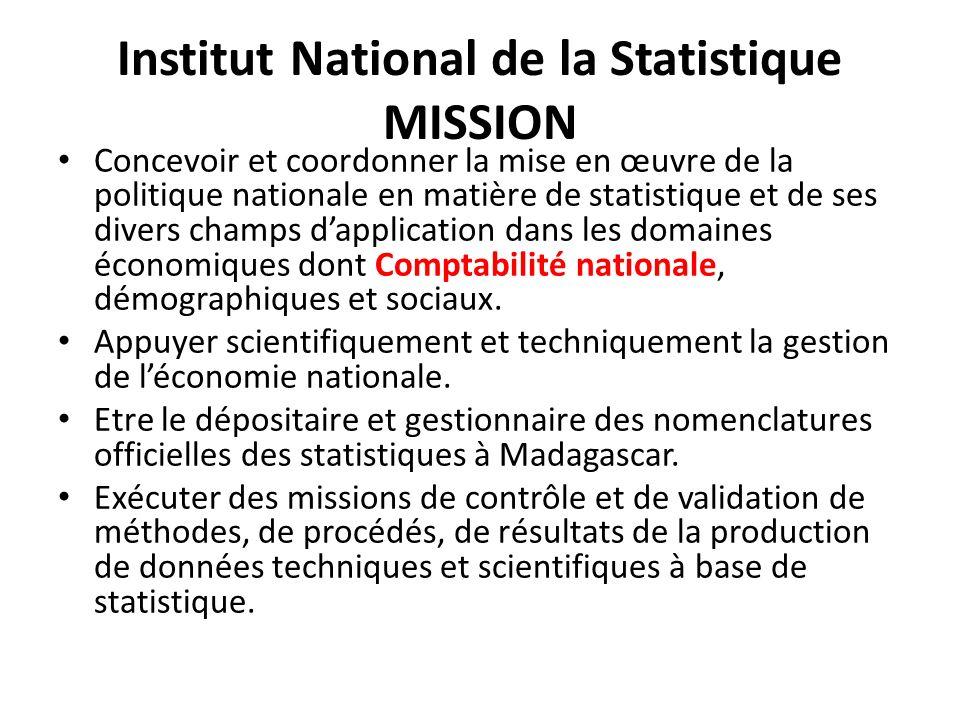 Institut National de la Statistique MISSION Concevoir et coordonner la mise en œuvre de la politique nationale en matière de statistique et de ses div