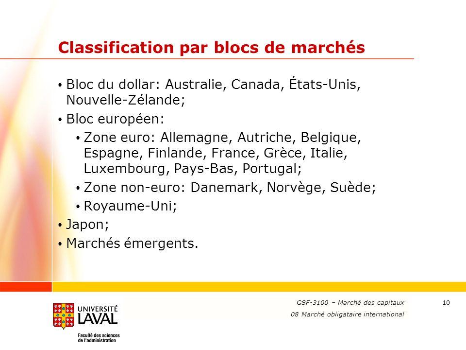 www.ulaval.ca 10 Classification par blocs de marchés Bloc du dollar: Australie, Canada, États-Unis, Nouvelle-Zélande; Bloc européen: Zone euro: Allemagne, Autriche, Belgique, Espagne, Finlande, France, Grèce, Italie, Luxembourg, Pays-Bas, Portugal; Zone non-euro: Danemark, Norvège, Suède; Royaume-Uni; Japon; Marchés émergents.