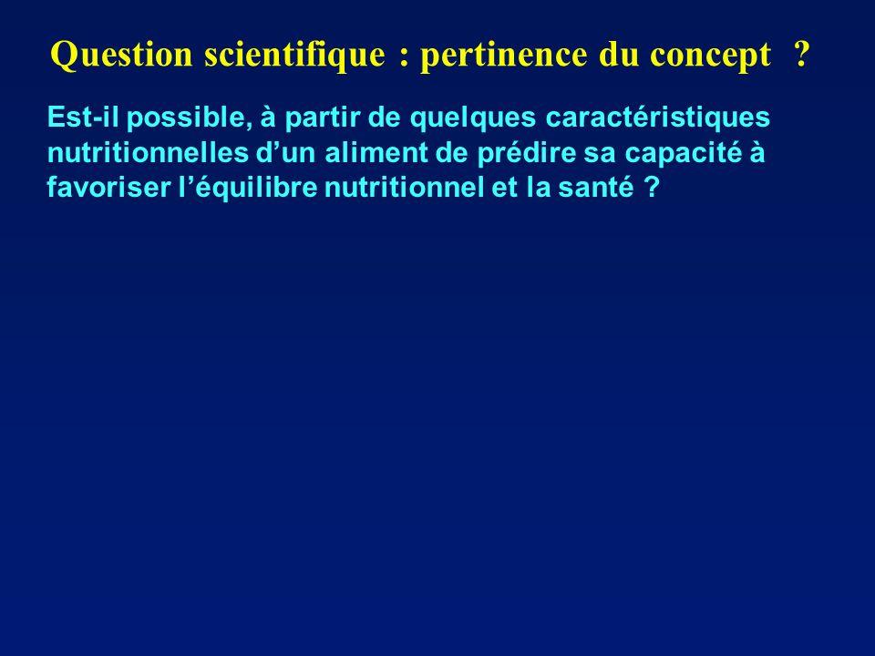 Question scientifique : pertinence du concept ? Est-il possible, à partir de quelques caractéristiques nutritionnelles dun aliment de prédire sa capac