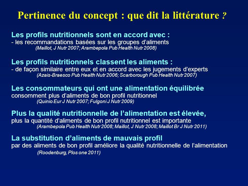 Pertinence du concept : que dit la littérature ? Les profils nutritionnels sont en accord avec : - les recommandations basées sur les groupes daliment