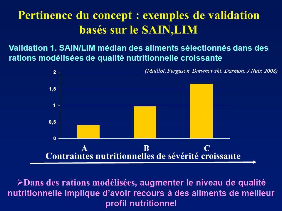 ABC (Maillot, Ferguson, Drewnowski, Darmon, J Nutr, 2008) Dans des rations modélisées, augmenter le niveau de qualité nutritionnelle implique davoir r